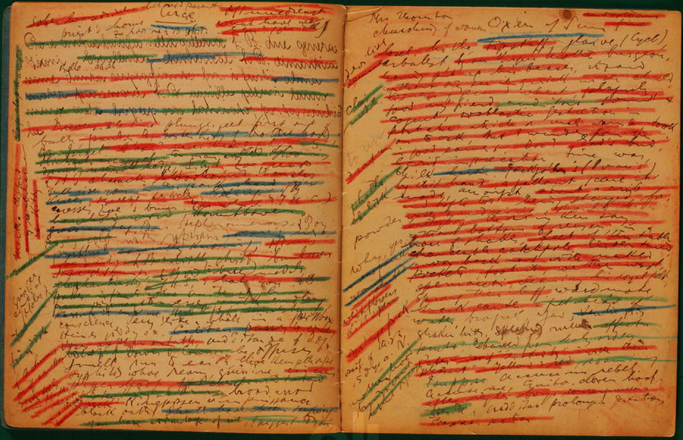 James Joyce notebooks